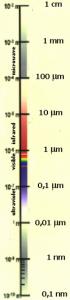 filtro hepa nanoparticelle